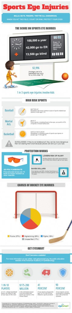 Sports-Eye-Injuries-Infographic-March-2014-550px_1
